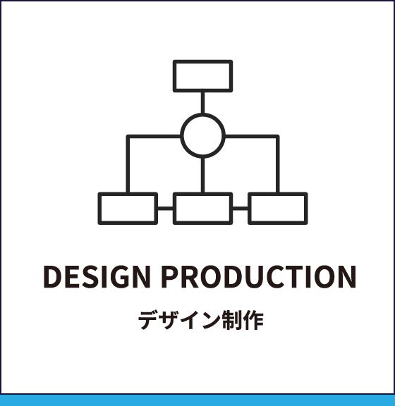 デザイン制作